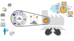 Ricerca e Sviluppo Impianti Tecnologici Aziendali